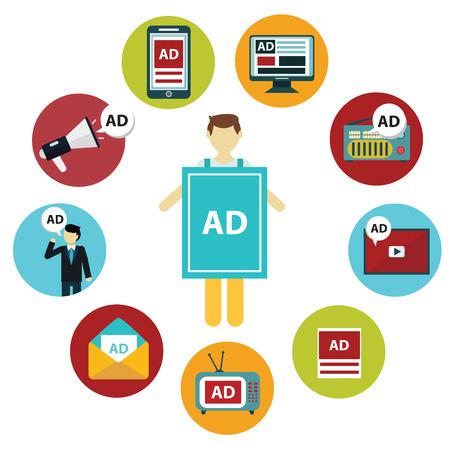 ad formats