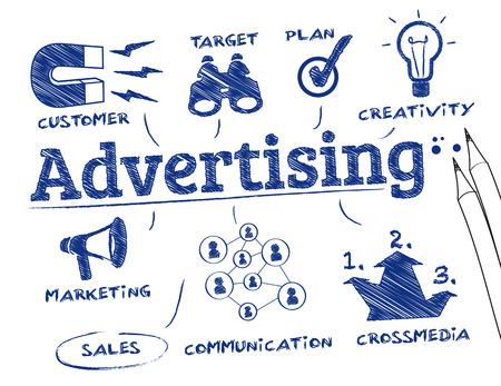 advertising steps